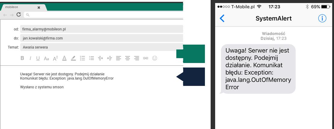 Alert systemowy otrzymany pocztą e-mail i zamieniony na SMS
