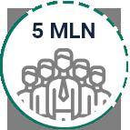 Z kampaniami docieramy do 5 MLN osób